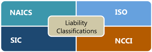 General liability insurance rating and classification varies by insurance company.